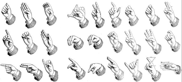 Croatian Sign Language Manual Alphabet Just Like The WorldS
