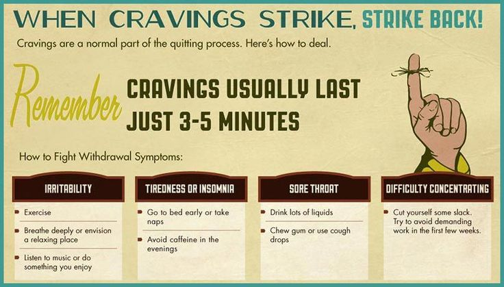 Cigarette cravings usually last 5 minutes or less!
