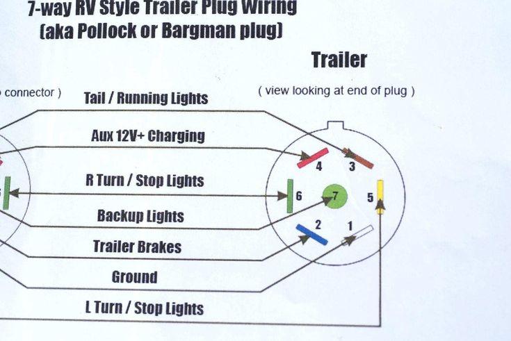 7 Way Trailer Plug Wiring Diagram In, Gm 7 Pin Trailer Wiring Diagram