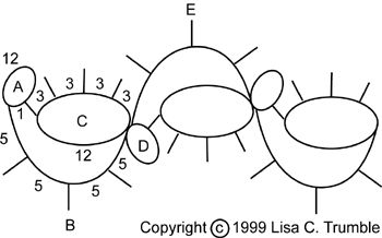 Trailing Ivy Edging ( 2 shuttles ) pattern chart..... *i