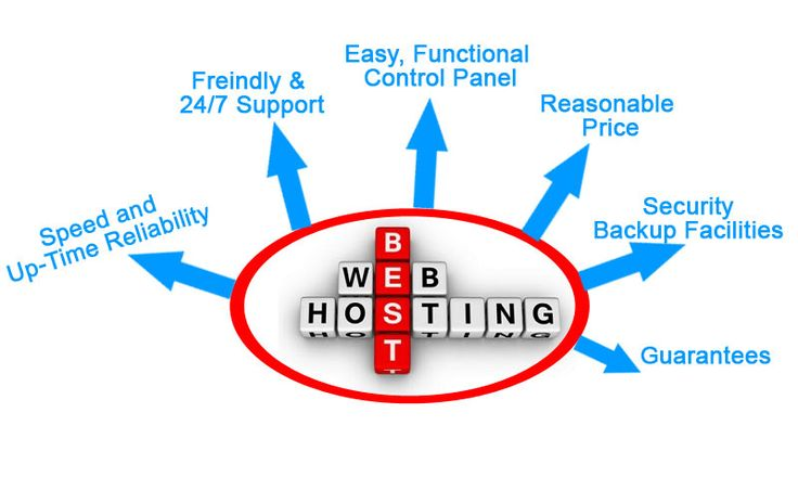 This refers to a form of hosting whereby the owner of a given account has the privilege to use the bandwidth and the allotted hard drive to host the websites on behalf of other people. The reseller will purchase host's services at a wholesale price and sell them to their customers at a profit. However, there is a portion of the bandwidth and the hard drive space which is allocated to the account of the reseller. Moreover, the reseller may rent a given server from a hosting company or even…