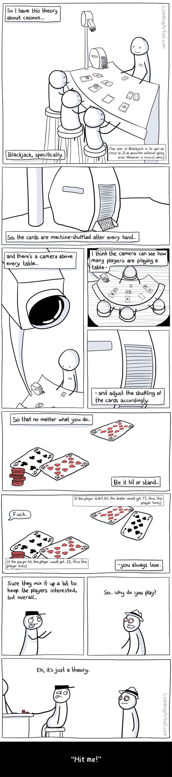 Blackjack Theory   Loading Artist