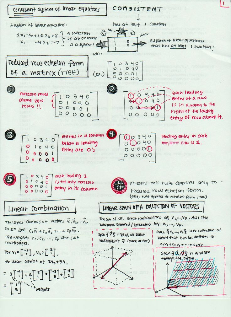 Linear Algebra Study notes, Math lessons, Science student