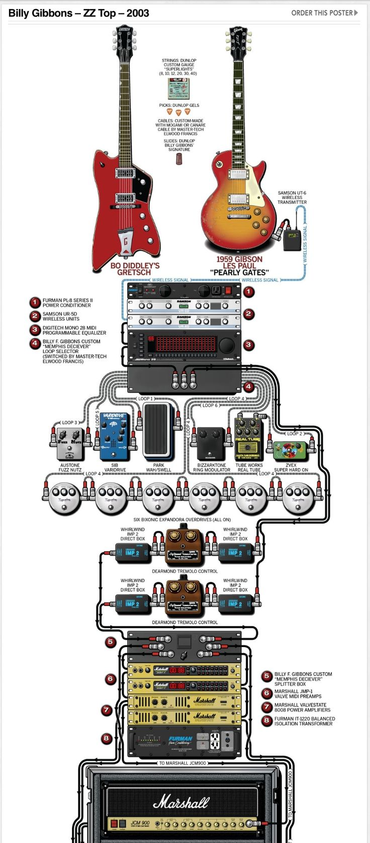 wiring diagrams guitar pickups guitar amp wiring diagrams