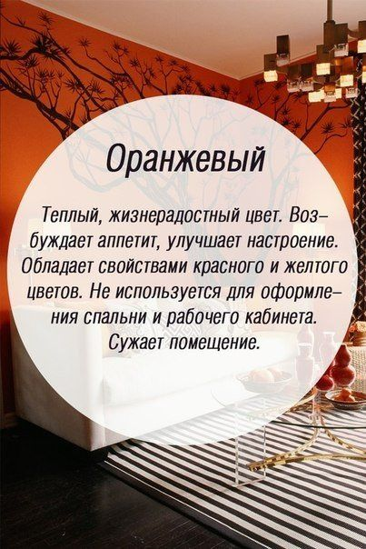 Цвета в интерьере   Блогер mila_mi на сайте SPLETNIK.RU 20 марта 2014   СПЛЕТНИК