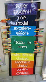 """Student """"choices"""" board, rewards students for good behavior, reminds students who are making poor choices."""