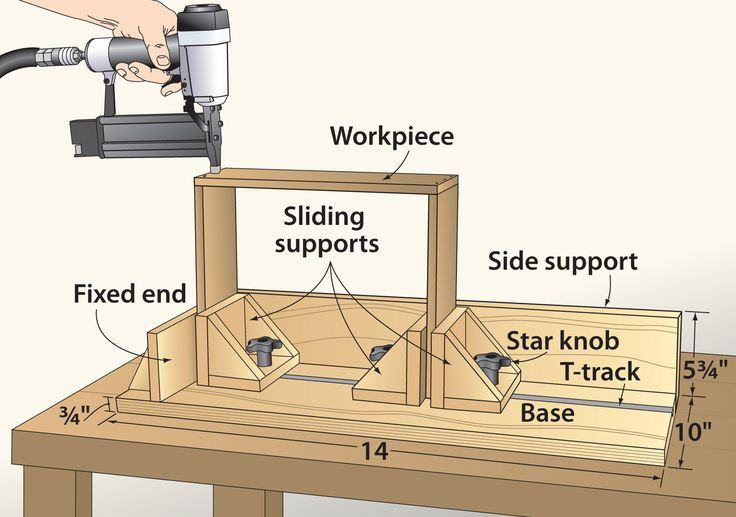 Best woodworking supplies ideas on pinterest wood