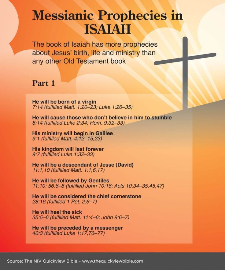Bible Illustration - Messianic Prophecies in Isaiah