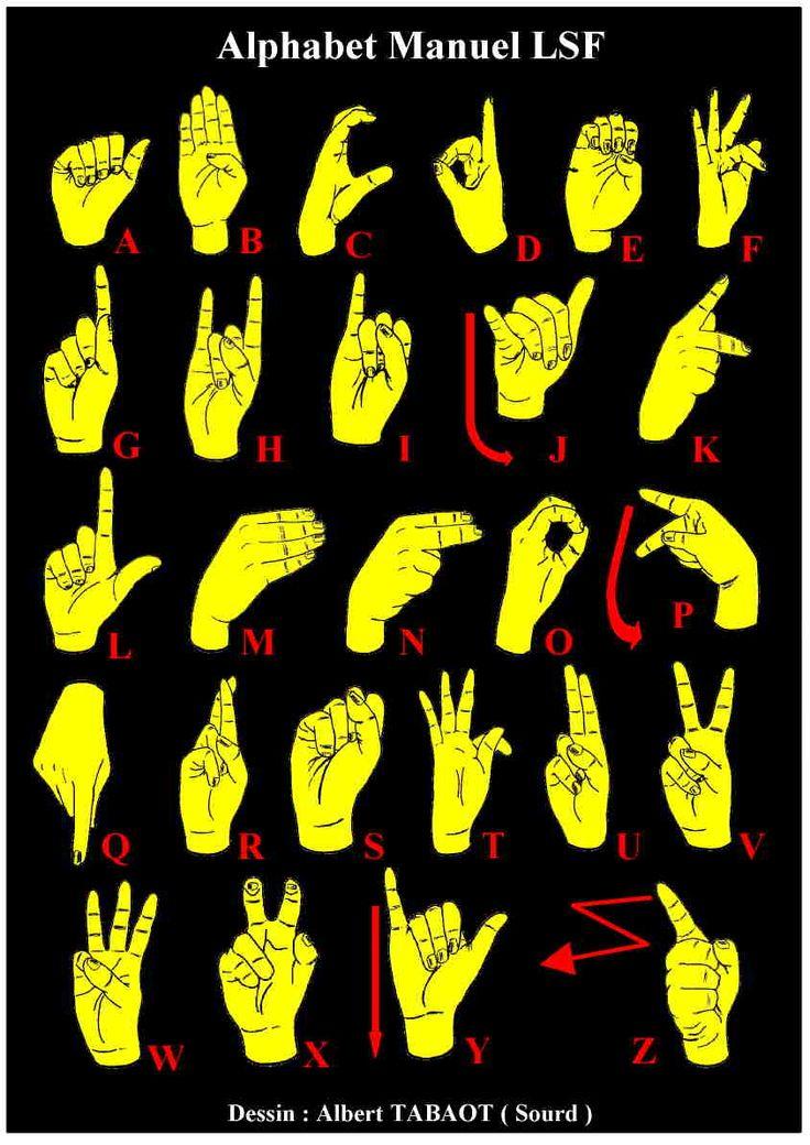 Langues des signes français