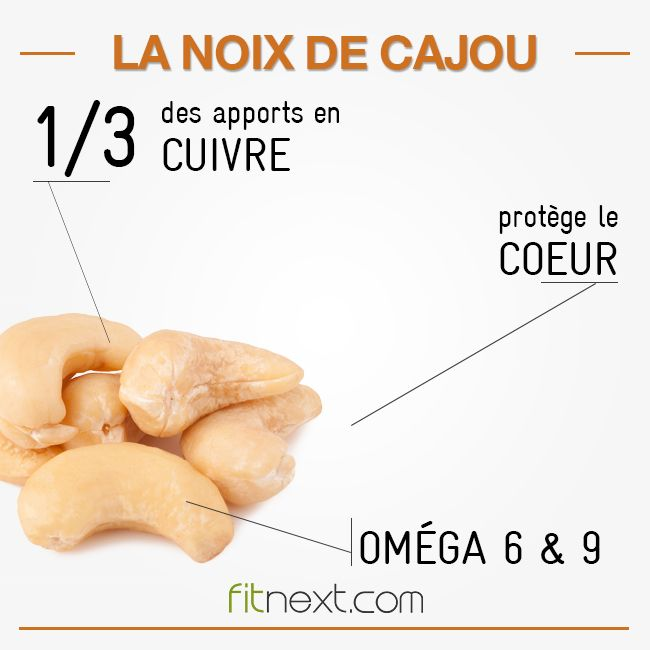 La noix de cajou allie #gourmandise et santé grâce à sa richesse en bonnes graisses, minéraux et vitamine B1 :) Un très bon #oléagineux à intégrer à votre collation ;)