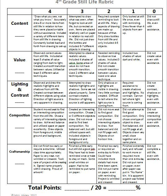 Line Art Rubric : Best art assessments rubrics images on pinterest