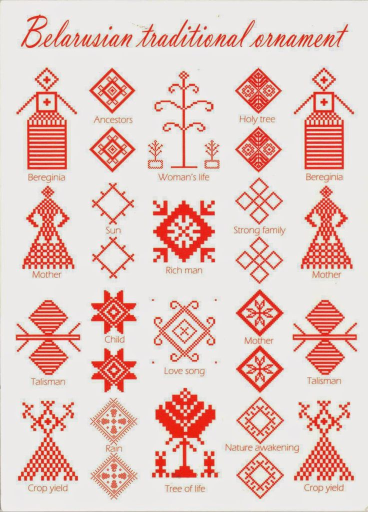 1530 BELARUS - Belarusian traditional ornaments