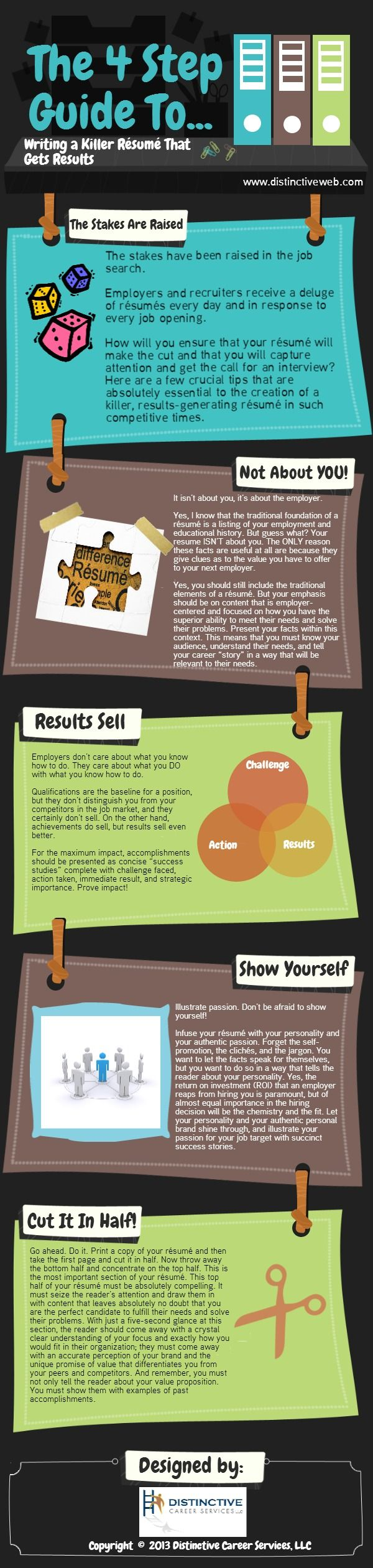 62 Best Career Job Search Infographics Images On Pinterest