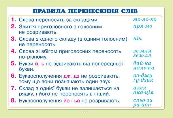 Українська мова в таблицях. 1–4 класи   Інтернет-магазин ОСНОВА