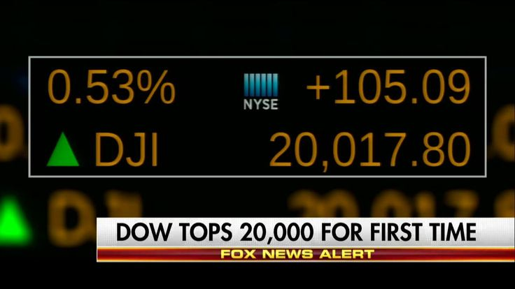 """This is historic."" The Dow Jones Industrial Average hits 20K for the first time. http://fxn.ws/2jZp4Jb  #Dow20K"