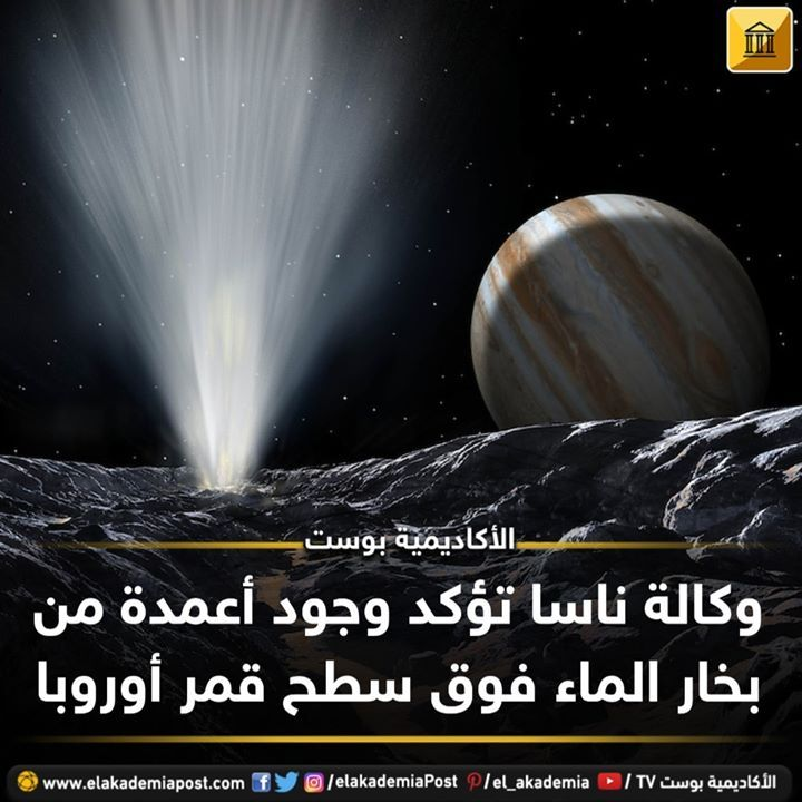 وكالة ناسا تؤكد وجود أعمدة من بخار الماء فوق سطح قمر كوكب المشترى أوروبا أكد فريق بقيادة باحثين من مركز جودارد لرحلات الفضاء التا Movie Posters Movies Poster
