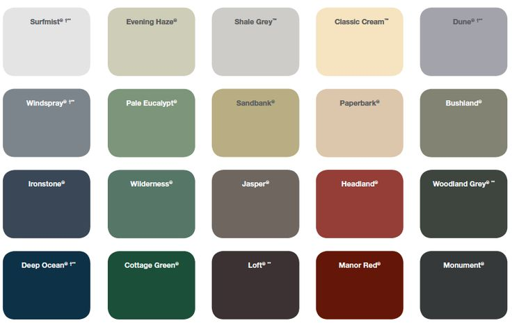 Choosing roof colours stylish livable spaces ideas for for Deciding on paint colors