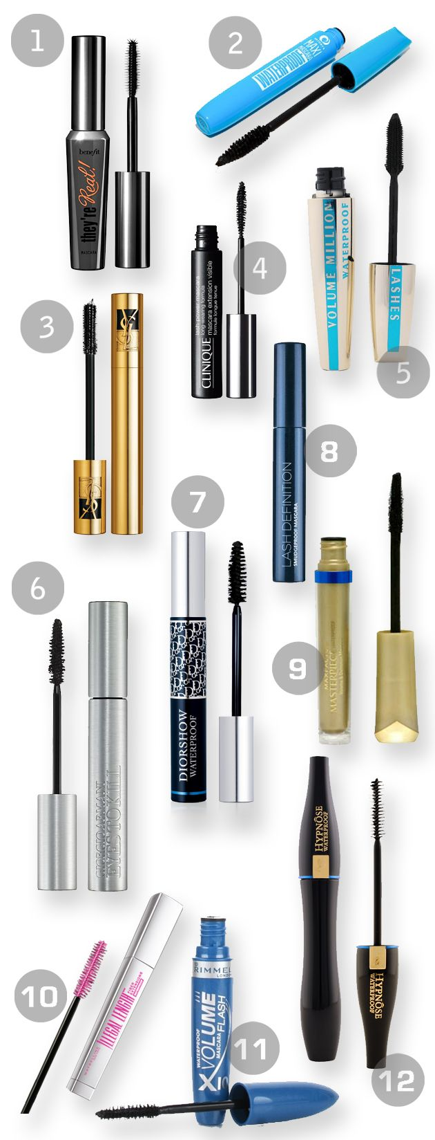 12 of the best Waterproof and smudge-proof mascaras. Perfect for dealing with the April showers!