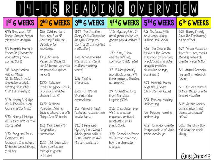 My Reading Plan - Step into 2nd Grade with Mrs. Lemons