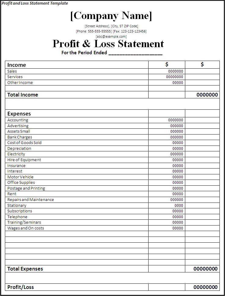 Profit And Loss Statement Template Free Word Templates
