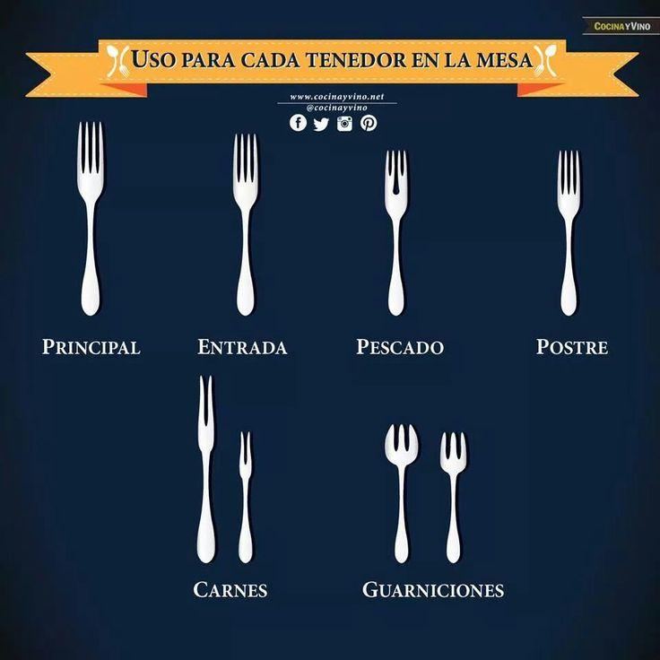 37 best instrumentos de cocina images on pinterest for Instrumentos de cocina profesional