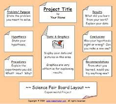 format for science projects
