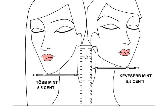 Ezzel a módszerrel döntheted el, hogy jól állna-e a rövid haj