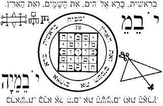 Elohim: יֹבֵמֵ (Yod Bet Mem) Angel nº 70 del 6 de marzo hasta el 10 de marzo