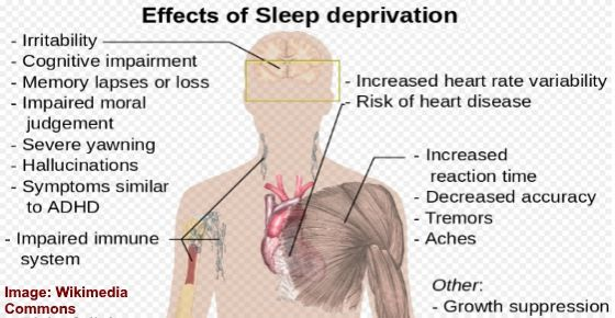 23 Dangers of Sleep Deprivation (including infographic)