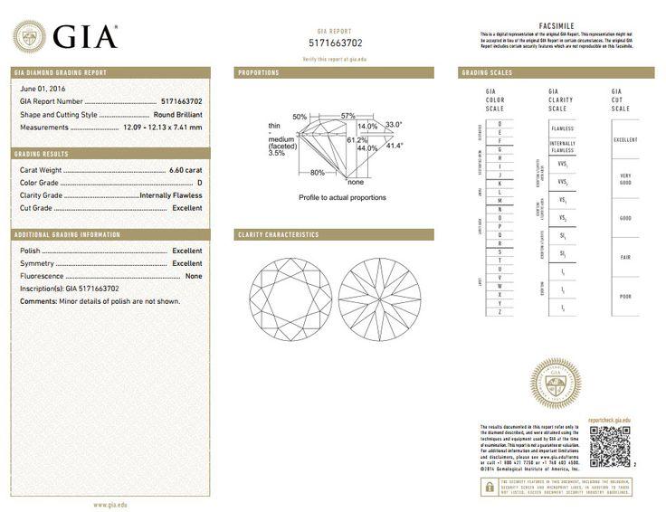 6.60 carat, D Color, Round Shape, IF Clarity, EX Cut, GIA | DIAMOND EXCHANGE FEDERATION SHOP