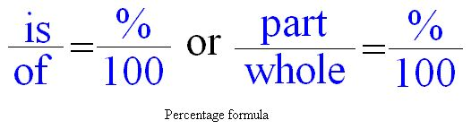 math+percentage+formulas | ... take examples to illustrate.Let us start with the formula on the left