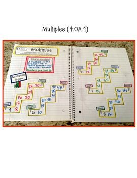 4th Grade Interactive Math Notebook - Operations & Algebraic Thinking