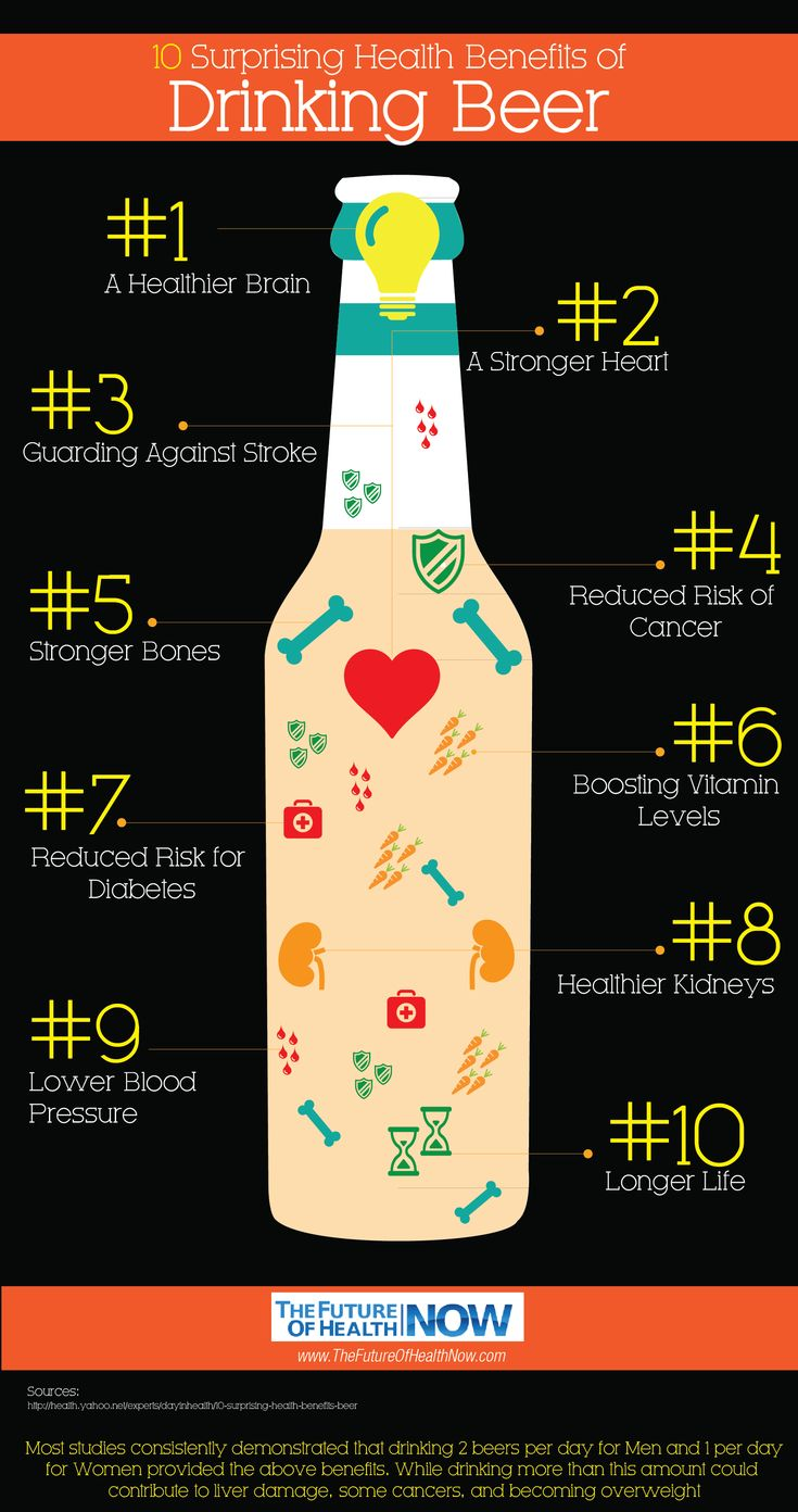Health Benefits of Beer [INFOGRAPHIC] - The Future of Health Now