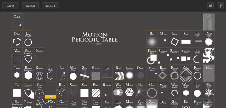 Motion periodoc table | Web Design Inspiration #ux #ui #interface #animation #interaction #userexperience #dribbble #behance #design #uitrends #instaui #magazineduwebdesign #interface #mobile #application #webdesign #app #concept #userinterface #inspiration #appdesign