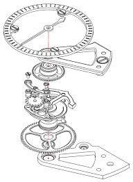 manufatura do relogio mecanico tourbillon - Pesquisa Google