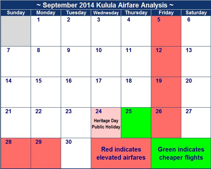 Kulula September 2014 - cheapest flight dates and dates with elevated fares