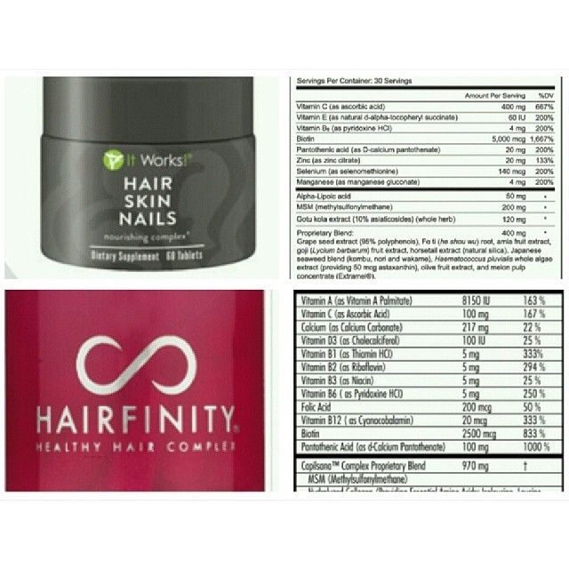 Hair Skin and Nails Ingredients