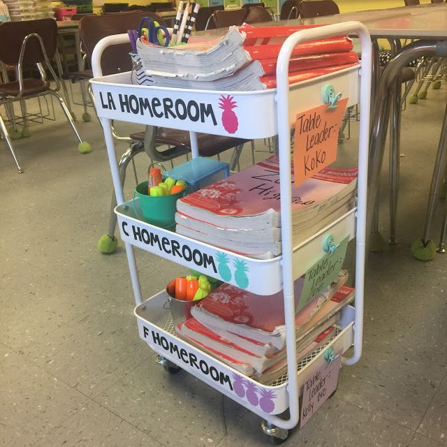 Target Carts for the Classroom- You NEED These!