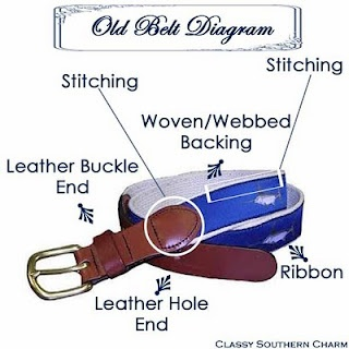 How to finish your own needlepoint belt