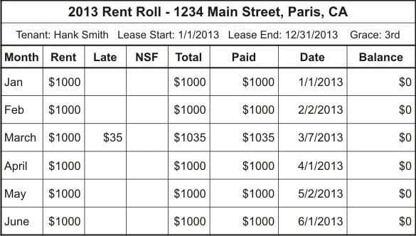 Rent Roll Template 2 Rent Templates Property Management