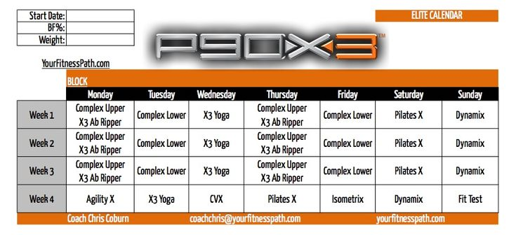 P90X3 Workout Schedules Now Available! With the release of P90X3 this week, everyone was wondering what the actual schedule of the workouts would look like. We finally get a peek at those now. There are 4 schedules that are provided and all of them can be done with just the…