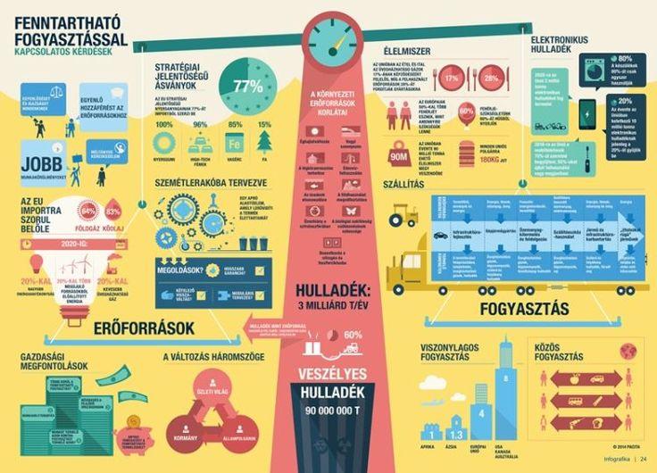 Európa jövője és a fenntartható fogyasztás | Hírek | Greenfo - Zöld iránytű a neten