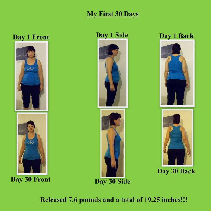 22 best Real People Real Results - Weight Loss Program ...