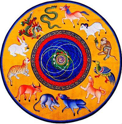 Японский гороскоп на 2016 год