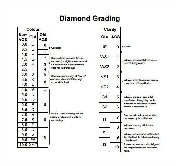 Gia Diamond Grading Chart Jewelry Navigator Throughout Diamond Grade Chart24218 Diamond Size Chart Diamond Chart Gia Diamond