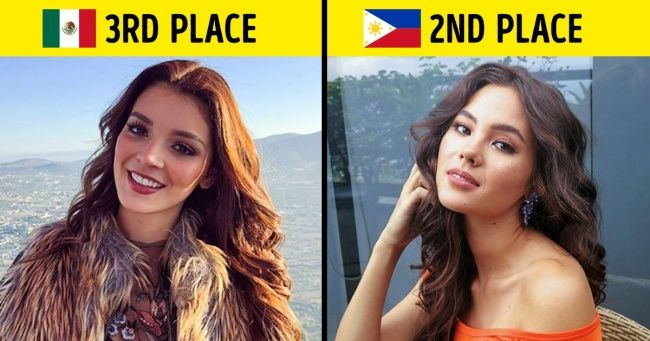 Experts Rated 20 Countries With the Most Beautiful Women in the