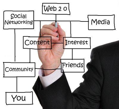 Asesoría en Internet! http://www.kiwibox.com/paginasweb/mypage/