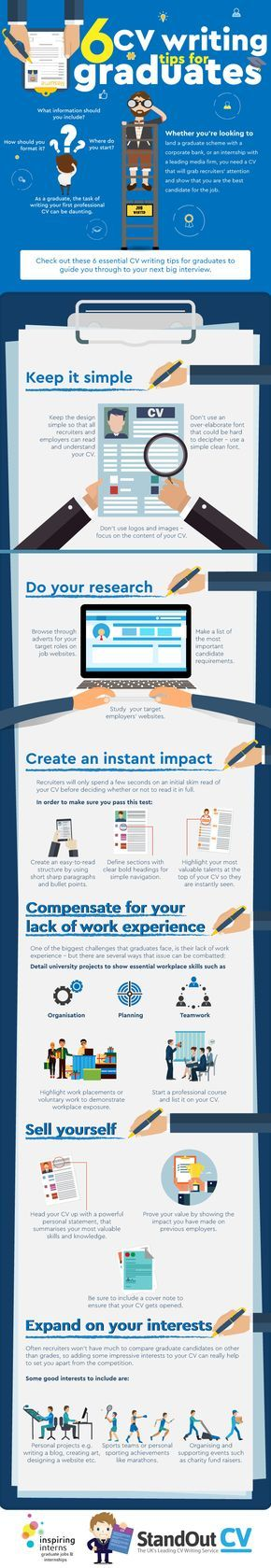 25+ unique Cv writing tips ideas on Pinterest Resume writing - guide to create resume