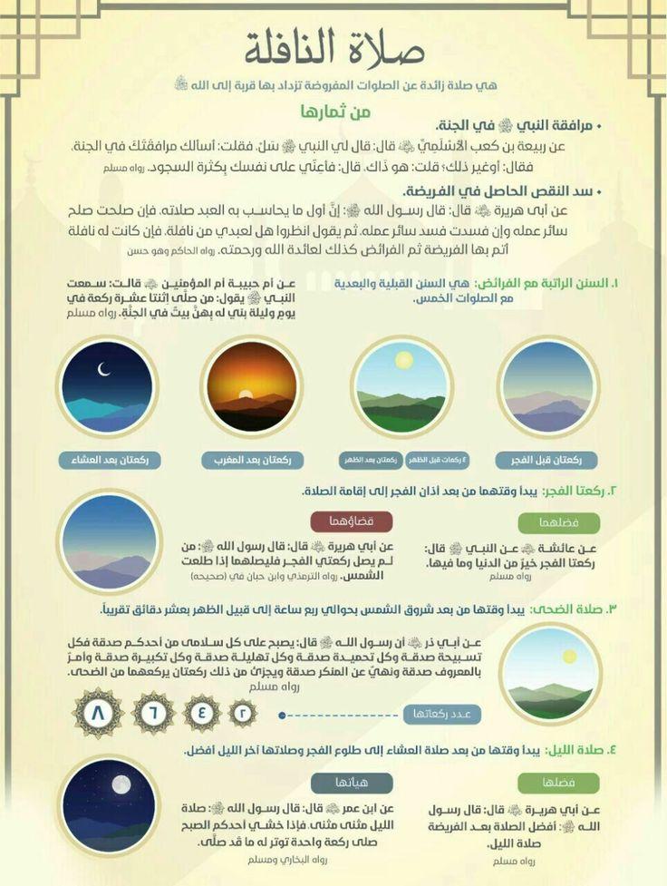 Pin By زهرة الياسمين On الصلاة Allah