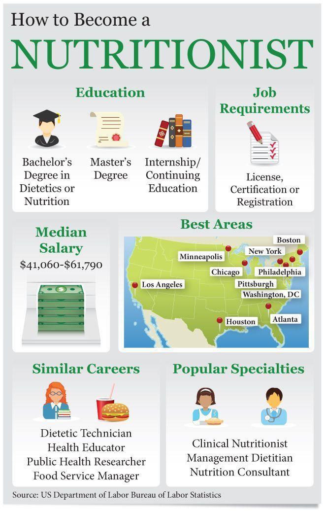 Pin On Nutrition Recipes Vegan Website